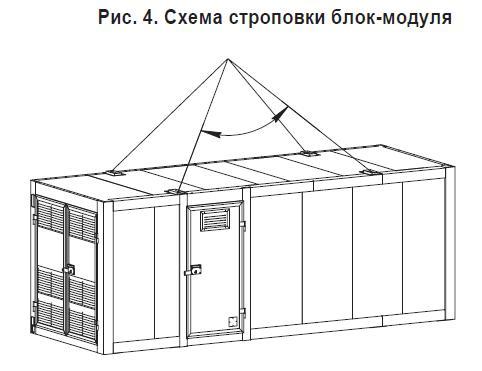 stropovka blok-modulei